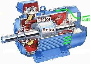 Electromotorul –  descriere generala