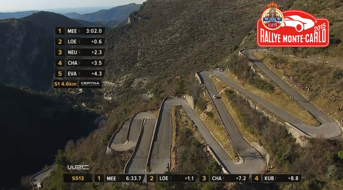 "Col de Turini – obiectivul de stapanit in ""Monte"" 2015"