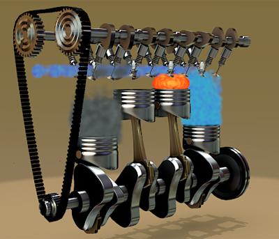 Motorul in 4 timpi – descriere generala