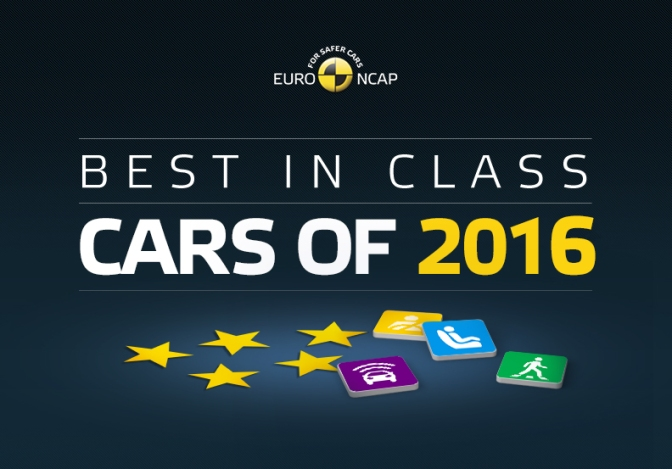 Premiile EURONcap 2016